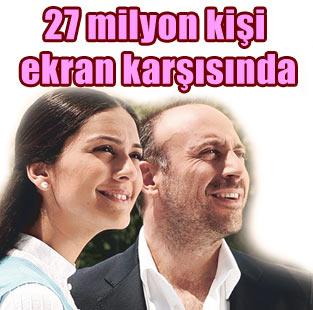 TV'yi hangi saatte ka� milyon izliyor?  Magazin  Milliyet Gazete