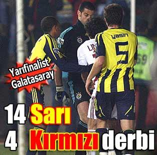 SARI KIRMIZI  Spor  Milliyet Gazete