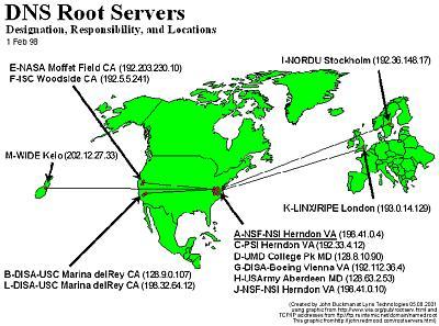 Root servers